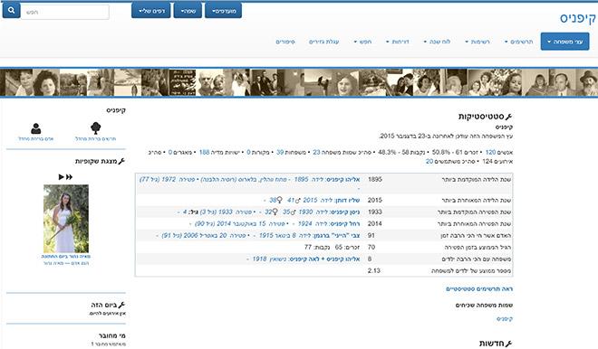 הקמת אתר אינטרנט למשפחה